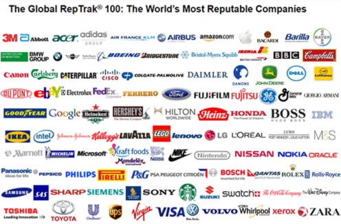 100 reputable companies