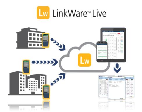 LinkWare Live_Image